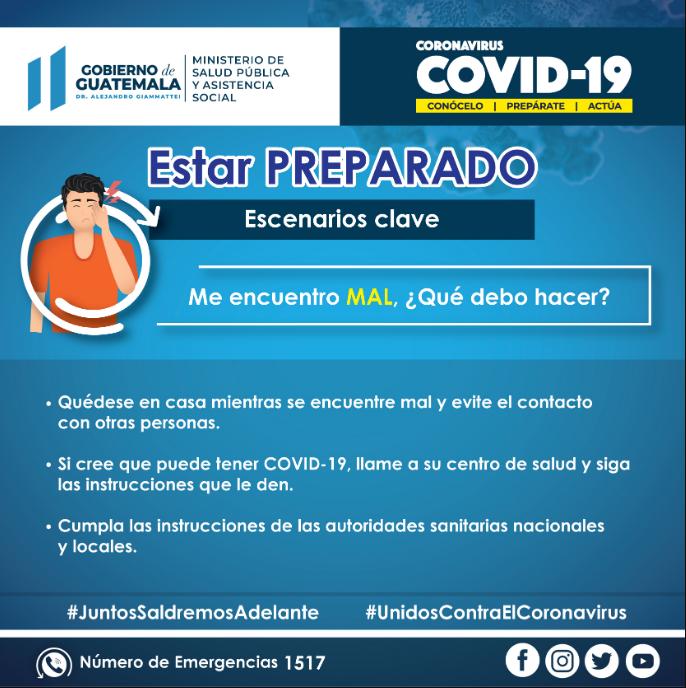Recomendaciones del Ministerio de Salud para Evitar el Contagio del COVID-19